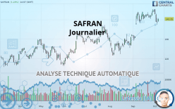 SAFRAN - Journalier
