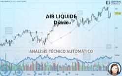 AIR LIQUIDE - Diario