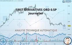 FIRST DERIVATIVES ORD 0.5P - Diario