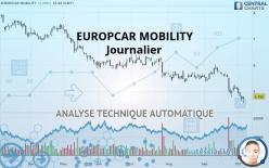 EUROPCAR MOBILITY - Journalier
