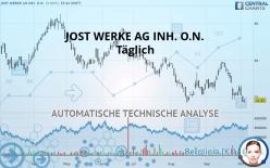 JOST WERKE AG INH. O.N. - Täglich