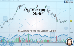 AMADEUS FIRE AG - Diario