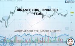 BINANCE COIN - BNB/USDT - 1H