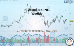 BLACKROCK INC. - Weekly