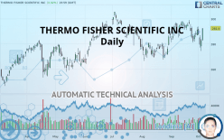 THERMO FISHER SCIENTIFIC INC - Daily