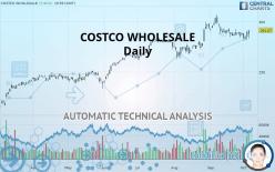 COSTCO WHOLESALE - Daily