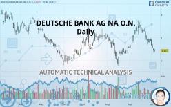 DEUTSCHE BANK AG NA O.N. - Daily