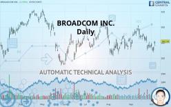 BROADCOM INC. - Daily