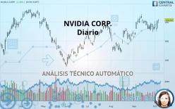 NVIDIA CORP. - Diario
