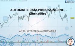 AUTOMATIC DATA PROCESSING INC. - Giornaliero