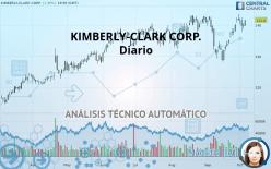 KIMBERLY-CLARK CORP. - Diario