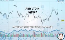 ABB LTD N - Täglich