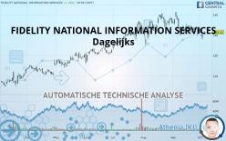 FIDELITY NATIONAL INFORMATION SERVICES - Dagelijks