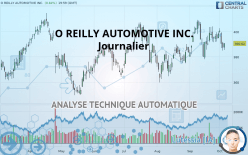 O REILLY AUTOMOTIVE INC. - Journalier