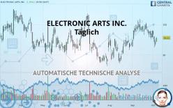 ELECTRONIC ARTS INC. - Täglich