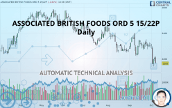 ASSOCIATED BRITISH FOODS ORD 5 15/22P - Daily