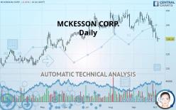 MCKESSON CORP. - Daily