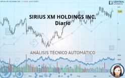 SIRIUS XM HOLDINGS INC. - Diario