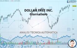 DOLLAR TREE INC. - Giornaliero