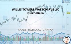 WILLIS TOWERS WATSON PUBLIC - Giornaliero