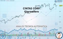 CINTAS CORP. - Giornaliero