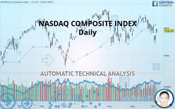 NASDAQ COMPOSITE INDEX - Daily