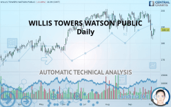 WILLIS TOWERS WATSON PUBLIC - Daily