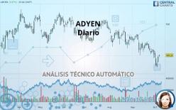 ADYEN - Diario