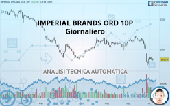 IMPERIAL BRANDS ORD 10P - Giornaliero