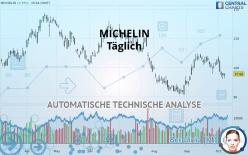 MICHELIN - Täglich
