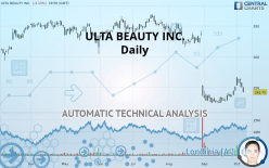 ULTA BEAUTY INC. - Daily
