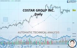 COSTAR GROUP INC. - Daily