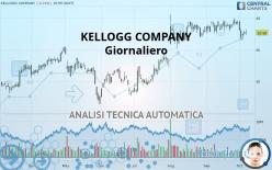 KELLOGG COMPANY - Giornaliero