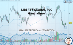 LIBERTY GLOBAL PLC - Giornaliero