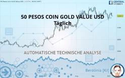 50 PESOS COIN GOLD VALUE USD - Täglich