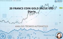 20 FRANCS COIN GOLD VALUE USD - Diario