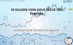 10 GULDEN COIN GOLD VALUE USD - Dagelijks