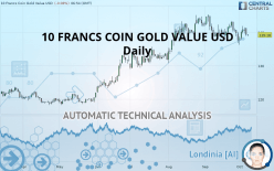 10 FRANCS COIN GOLD VALUE USD - Daily