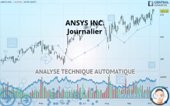 ANSYS INC. - Journalier
