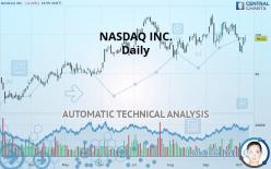 NASDAQ INC. - Daily