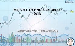 MARVELL TECHNOLOGY GROUP - Daily