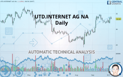 UTD.INTERNET AG NA - Daily