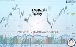 AMUNDI - Daily