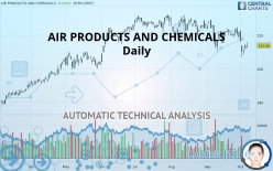 AIR PRODUCTS AND CHEMICALS - Daily