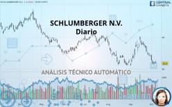 SCHLUMBERGER N.V. - Diario