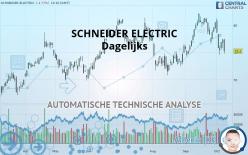 SCHNEIDER ELECTRIC - Dagelijks