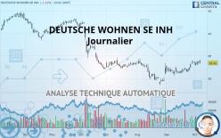 DEUTSCHE WOHNEN SE INH - Journalier