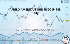 ANGLO AMERICAN ORD USD0.54945 - Daily