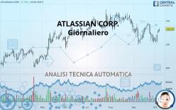 ATLASSIAN CORP. - Giornaliero