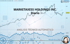 MARKETAXESS HOLDINGS INC. - Diario